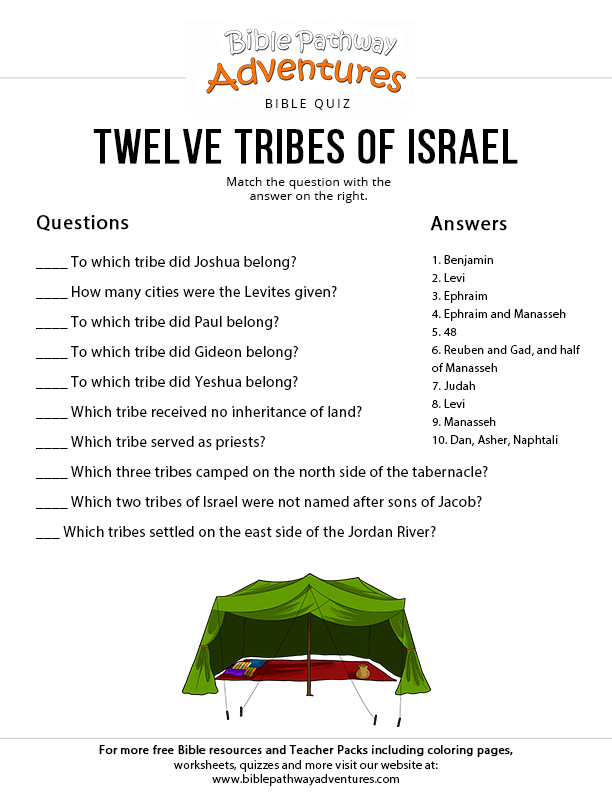 12 Tribes - Bible Coloring Pages | What's in the Bible? | 792x612