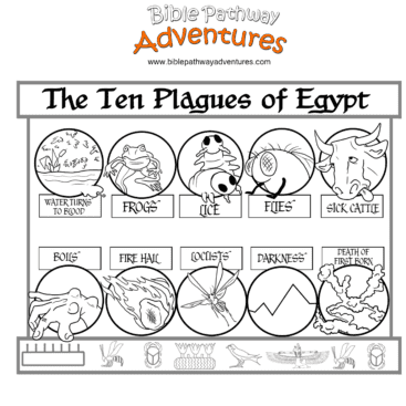 photograph about 10 Plagues Printable named 3 Pursuits Web site 24 Bible Pathway Adventures